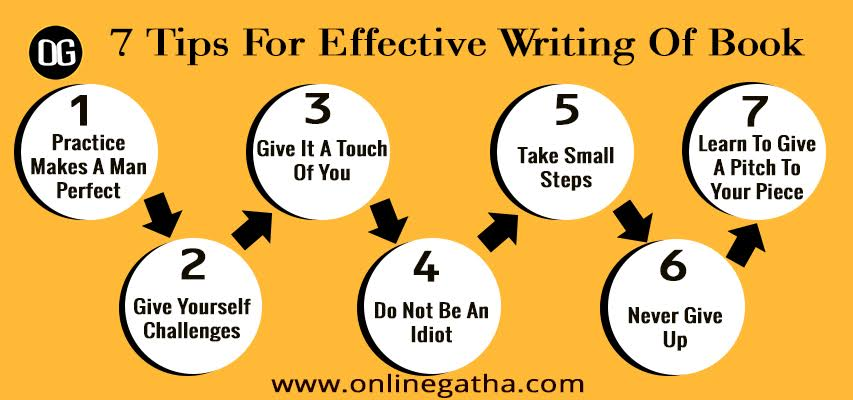 7 Tips for effective Writing of Book